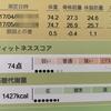 6か月目のダイエット測定結果(池袋西武カラダステーション)