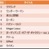 2017年上半期に見た新作映画 トップ10!