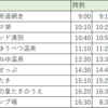 北海道|道の駅スタンプラリーの旅(道東編)【第5夜】網走→西興部