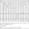 【神奈川解説08】教育心理の発達分野の12人。