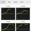 キングNo.1世田谷店 イベント日の結果と評価 データ公開