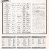 ハイスコア集計店マッピングプロジェクト マイコンベーシックマガジン1987年4月号