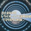 トライオートFX運用成績発表【2018年9月】