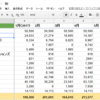 【家計簿公開】ミニマリストの6月の出費は?ズボラー家計簿もお見せします。