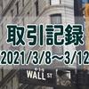 2021/3/8週の米国株オプション取引(確定利益$593、含み損$-7,863)