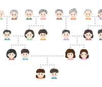 確定申告時に知っておきたい!「扶養親族」の対象範囲となる4つの要件について