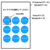 Model View Presenter をゲームで使う3つの方針