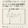 【血管年齢】2019年11月の測定結果!