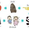 しりとりで『ん』は死を意味するが、沖縄人は『ん』から始まる言葉を92個持っているので現代のネクロマンサー説