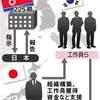 北朝鮮の情報機関「225局」活動の一端とは
