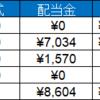 資産運用実績(5/27~31)