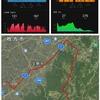 愛車DEROSA IDOLにフルクラムレーシング3を換装し山坂道を走ってみました!