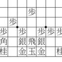 seiesの将棋ブログ