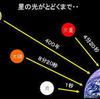 【地球の謎】未だに科学では解明されていない地球の謎個人的まとめ第3選