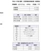 H29春季情報処理技術者試験の結果