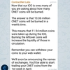 仮想通貨「ContractNET(CNET)」1060万枚!