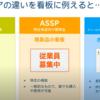 ASIC vs. ASSP vs. FPGA