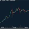 ビットコイン、最高値を更新中!
