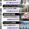 福島第一 廃炉に税金1000億円超 7月まで本紙集計 - 東京新聞(2017年8月14日)