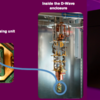 量子コンピュータ(2):概要と課題