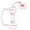 (Digital Performer)ハードシンセとDPの接続/録音/演奏などについて