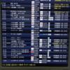 ANAプラチナステイタス取得後、初トリップ。ANA特典航空券で韓国旅行