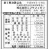 アニメパークの株式会社ニジゲンノモリ 第2期決算公告