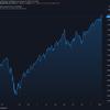 2021-1-12 週明け米国株の状況
