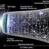 5次元の世界が意味するものとは?〜時間・空間が生まれる高次元時空(宇宙の外側)が当たり前の時代へ!〜