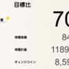 12月の睦沢町上市場1号発電所における総発電量は841kWh(目標比70%)でした!