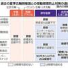 受動喫煙防止進まず WHOが対策要求×自民党内に反対論 - 東京新聞:(2017年5月6日)