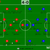 【 #MUFC 】エバートン戦とローン組の最新News