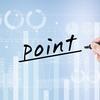 楽天証券のポイント投資実績(つみたてNISA)