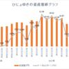 週間成績【第20週目】年初来比+1.51%(先週比+10.68%)