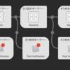 Alfred2 -> 3 でより柔軟にObjectを接続できるようになった Workflow