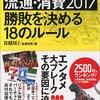 日経新聞や日経MJ、日経産業新聞などが無料で読めるお話
