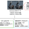 DJIの超高性能 H20Tカメラ レビュー1 !!カメラ編