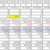 5月25日(月)〜5月29日(金)の投資状況