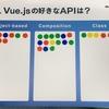 はじめての技術イベント ~Vue.js for 2020に参加してきました!~