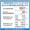 新型コロナ感染症(神奈川県はどうなる?)