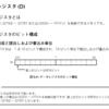 【中級編】PLC(シーケンサ)でデータレジスタ処理