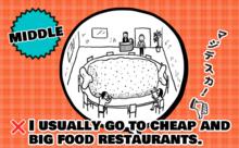 「安くて量の多いレストラン」って英語でなんて言う?【中級編】