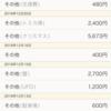12/1~12/31家計事情☆熱田神宮へお参り