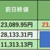 株式投資 86日目:東京都の感染者数と株価変動の因果関係