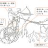 【「諸概念の迷宮」用語集】ヒクソスがもたらした「戦車」、ヒッタイトがもたらした「車輪」