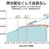 なぜ、マスコミは日本経済についてネガティブなのか?