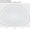【R】10.1.3:一変数ガウス分布の変分推論【PRMLのノート】