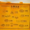 【台湾】台湾ダイソーで発見!台湾好きさん、ダイソーへ急げ!?可愛い台湾バッグ!