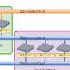 ニフティクラウド探検隊 3層モデルのシステムを簡単に構築したい!