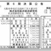株式会社船井総合研究所 第6期決算公告